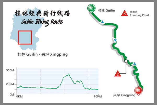 Cycling to Yangshuo, How to cycle from Guilin to Yangshuo, Xingping cycling trip, China cycling.
