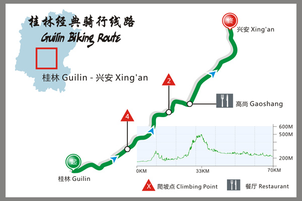 Cycling from Guilin to Xing'an