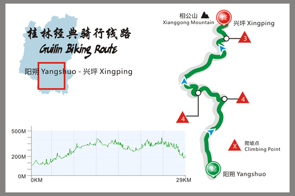 Yangshuo cycling tour, China cycling tours