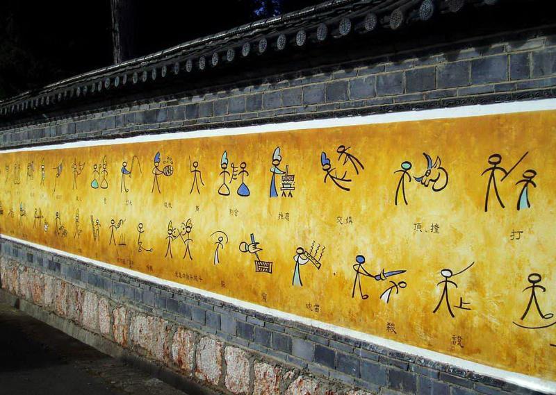 Lijiang Baisha Mural,Yunnan China